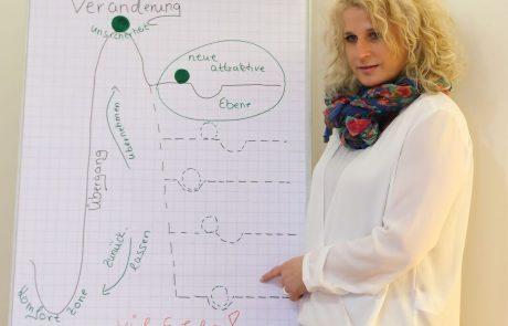 In der Praxis - Lebenskraftcoach Eike Grzonka in Haan